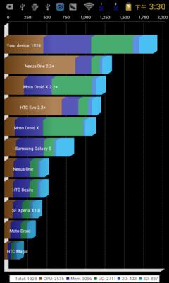 豌豆荚截图20121115152824