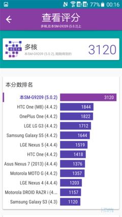 三星Galaxy S6 (18)_副本