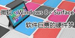 《忽然壹周》微软:软件巨贾的硬件梦