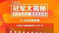 京东双11手机销量排名 这三个品牌最火