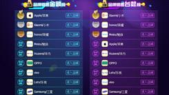 乐视手机登天猫双11销量/销售额TOP10
