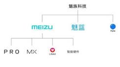 爆料:魅族将宣布独立运营魅蓝品牌