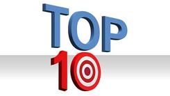 哭笑不得 外媒眼中的国产手机TOP10
