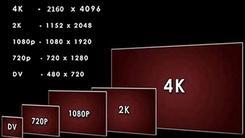 不止是4K BOE全新AltaMAX引爆大屏市场
