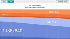 iPhone SE开售 小屏手机能否力挽狂澜
