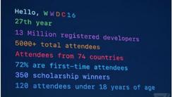 WWDC2016:识别骚扰电话是最大亮点