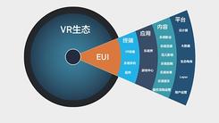 传乐视VR新品将上市 VR生态或震惊产业