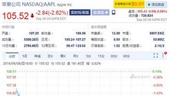 苹果拒绝公布iPhone7销量 股价下跌
