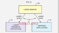 看好AR? 苹果内建激光投影专利曝光