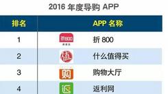 移动应用APP 折800年度导购类排名第一