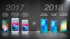 苹果明年将推3款新机 全部配备Face ID