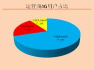 2017年5月中国畅销手机市场分析报告