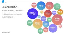 魅族 Flyme 发布2017下半年行业报告