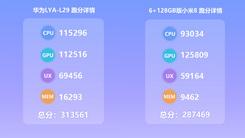 麒麟980安兔兔跑分超30W CPU占优  GPU略逊845