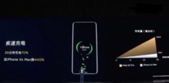 充电续航令人捉急,iPhone XS依然不敌华为Mate 20