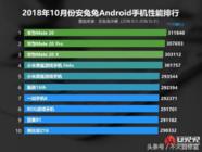 手机性能排行榜终于洗牌,华为霸榜,多款品牌消失