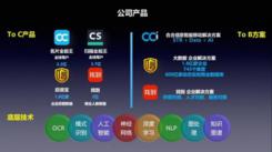 合合信息入围2018中国企业服务创新成长50强
