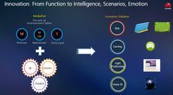 华为平板PC:以智能、场景、情感为驱动