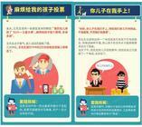 360手机卫士:智识儿童节五大诈骗套路