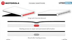 摩托罗拉折叠屏专利 科修复屏幕折痕