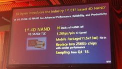 SK海力士宣布推出4D NAND闪存