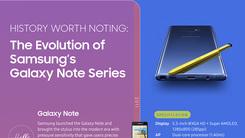 三星官方回顾Note系列 Note7消失  意外机型上榜