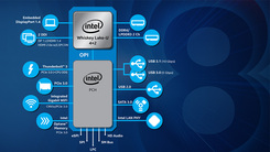 intel 8代酷睿添新:U Whiskey Lake+Y Amber Lake