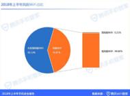 腾讯发布CSR报告,腾讯WiFi管家优选3亿WiFi让网络连接更安心