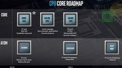 intel发布2018Q4财报 全年净利211亿美元 桌面CPU均价上涨13%