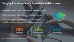 ARM发布Vahall架构中端Mali-G57 GPU和Ethos NPU系列