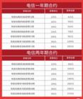 京东11.11迎5G套餐首销,选5G、购优惠、逛京东