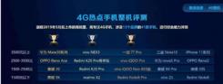 中国移动下半年智能硬件质量报告显示荣耀9X系列获整机评测冠军