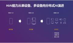HUAWEI HiAI 3.0发布,端侧AI走向分布式