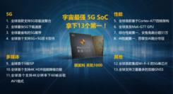 13项全球第一! MediaTek天玑1000 遥遥领先5G时代