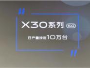 明年上半年千元5G普及?vivo国民5G手机品牌版图愈见清晰