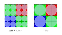 OPPO Find X2新机被爆 或将搭载定制相机传感器