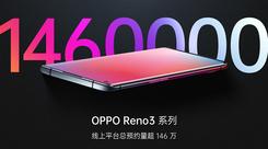 获消费者认可 Reno3系列线上平台总预约量超146万
