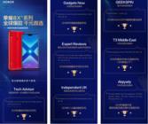 荣耀8X系列产品破纪录 上市五个月出货量破1000万