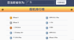 鲁大师发布假机报告,广东省假机数量位居第二!