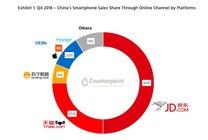 京东iPad新品销量环比暴增22倍,线上继续保持强大领先优势