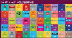 华为登顶BrandZ中国出海品牌50强榜单