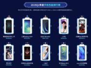 鲁大师2019年Q1季度报告已出,六大手机榜单你最看中哪一个?