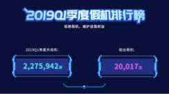 鲁大师2019年Q1手机假机榜:三星最新旗舰S10上榜!