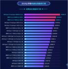 鲁大师2019年Q1季度PC处理器排行:AMD依然稳坐第一!