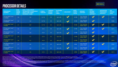 处理器大丰收?Intel 25款桌面九代酷睿CPU齐登场