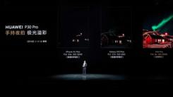 """华为 P30 Pro样张大赏 解锁""""超感光徕卡四摄""""影像力"""