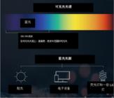 提升眼部舒适度:Galaxy S10屏幕如何保护用户免受蓝光辐射