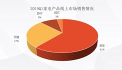 《2019年中国电器线上市场分析报告》发布 京东领先优势持续扩大