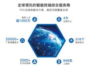 图腾信息参展2019 CES Asia,引领智能终端售后模式创新