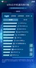 性能+颜值 OPPO K3冲榜618销售冠军